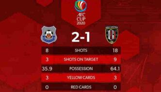Cuplikan Gol Svay Rieng vs Bali United