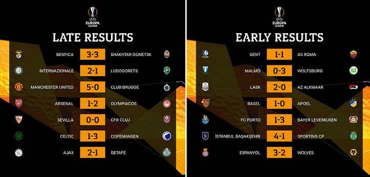 Hasil Liga Europa