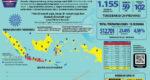 Update Corona Indonesia Hari Ini 28 Maret 2020